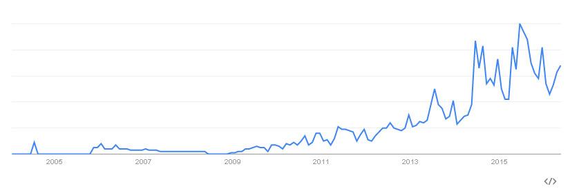アイスウォッチの人気