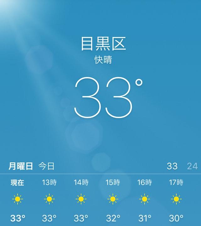 気温33度