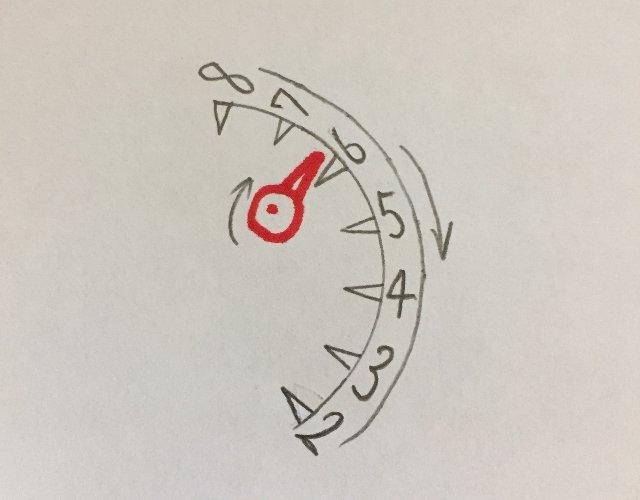 時計のカレンダーが動かない故障の仕組み
