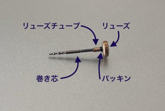 リューズの構成リューズパッキンにリューズチューブに巻き芯