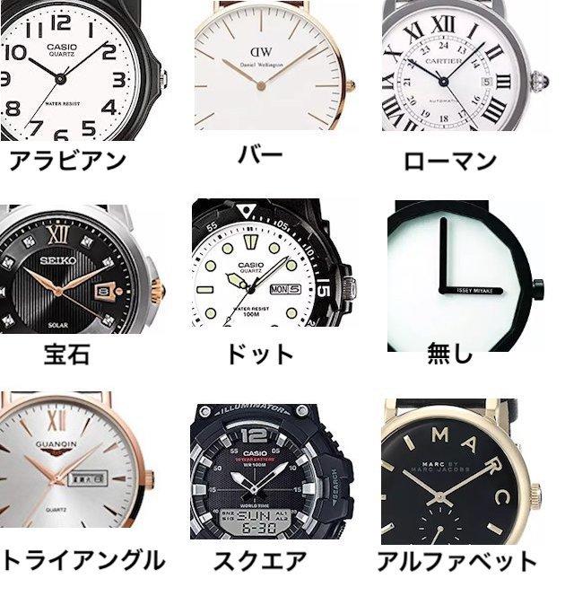 時計のインデックスの種類,ドット、バー、ローマン、宝石、アラビアン、トライアングル、スクエア、