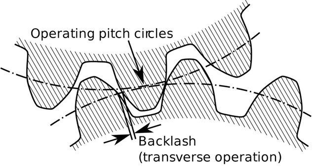 時計のバックラッシュって何?技術者がサックと教えます。